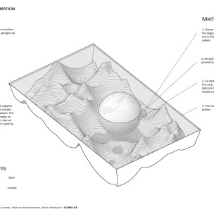 Experiments: Perforation - Casting