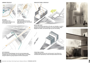 Urban and Architectural strategies