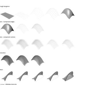 Surface generation